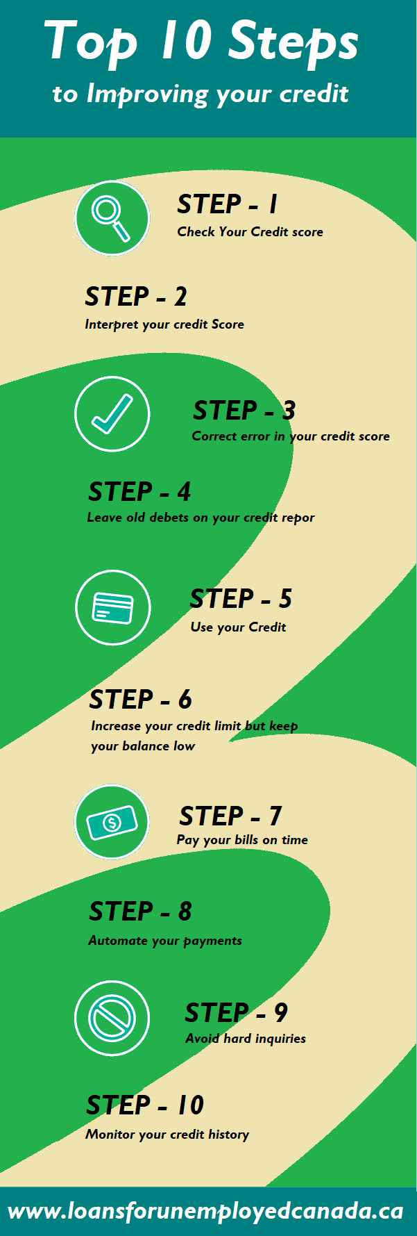 loans for unemployed-canada